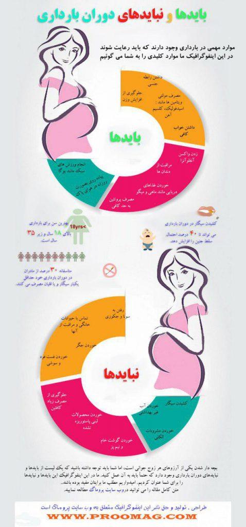 بایدها و نیایدهای بارداری