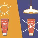 آیا واقعاً استفاده از کرم ضد آفتاب در محیط های بسته نیز لازم است ؟
